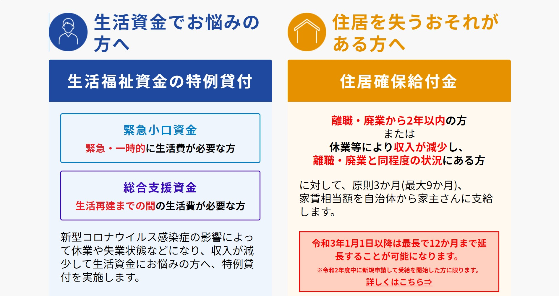融資制度を説明する厚生労働省のインターネット画面